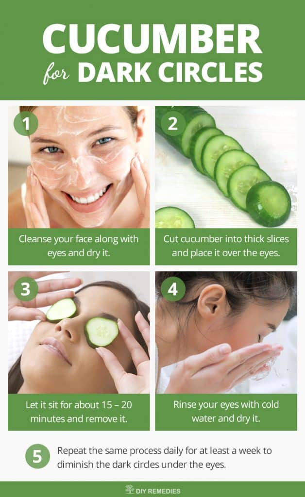Cucumber Remedies for Dark Circles