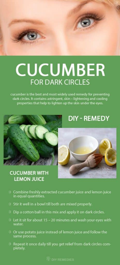 How to use Cucumber for Dark Circles