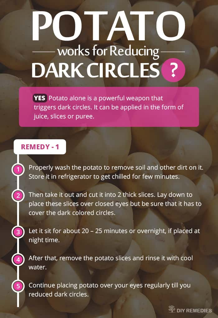 How-Potato-works-for-Reducing-Dark-Circles
