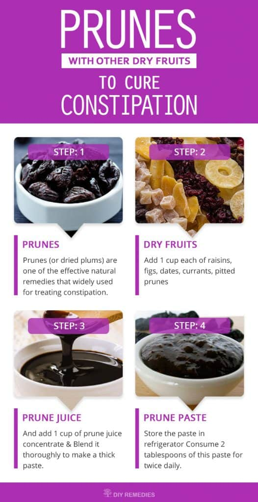 How-to-Get-Rid-of-Constipation-with-Prunes