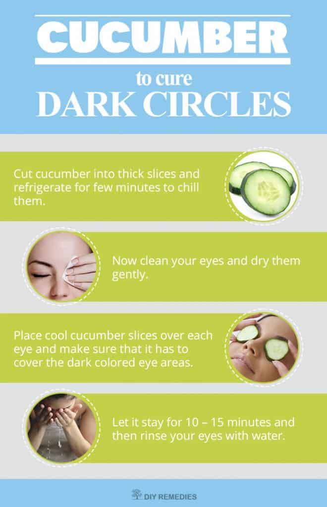 How-to-use-Cucumber-for-Dark-Circles