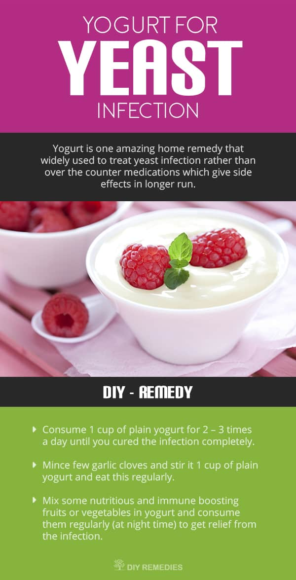 How-to-use-Yogurt-for-Yeast-Infection