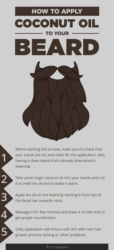 How to use Coconut Oil for Beard