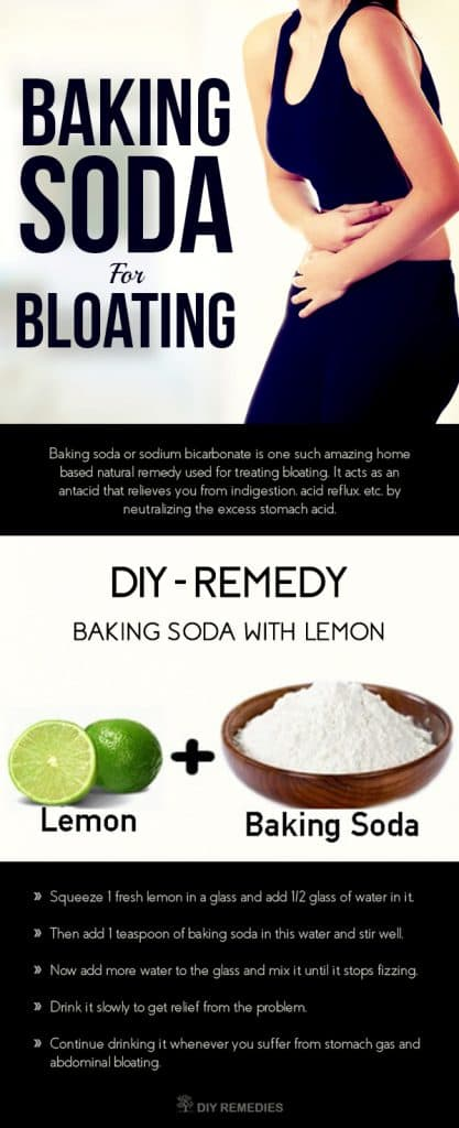 How to use Baking Soda for Bloating