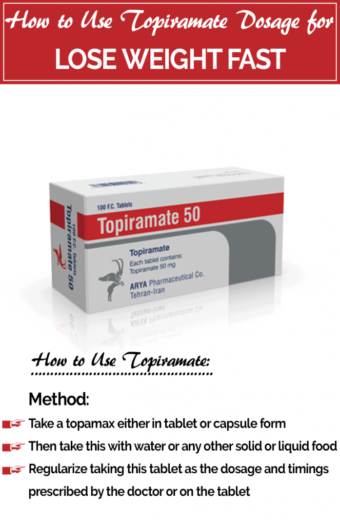 Topiramate And Weight Loss 2011