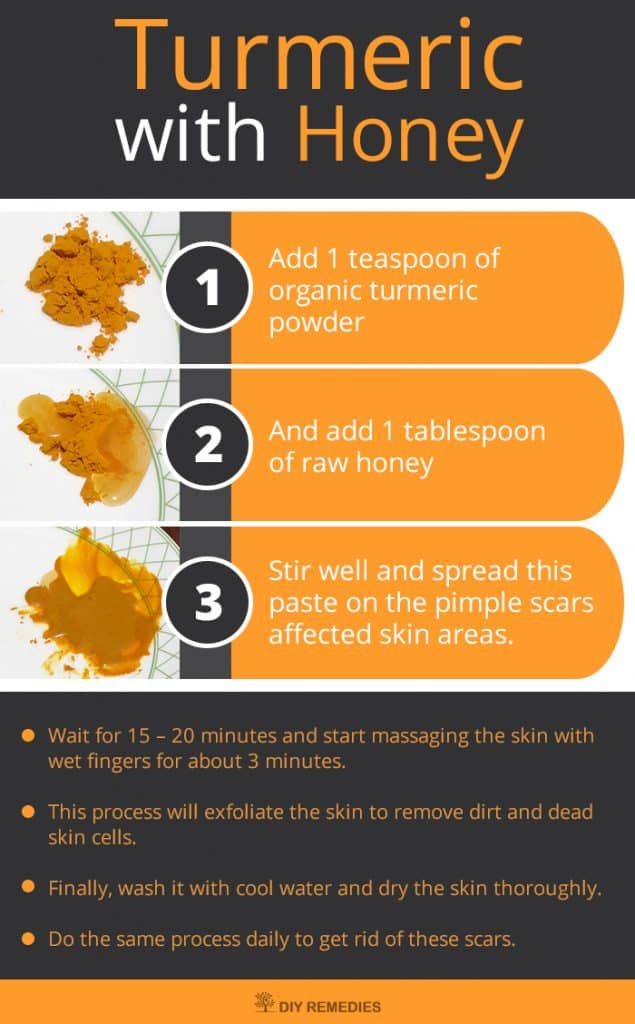 Turmeric with Honey for ACNE