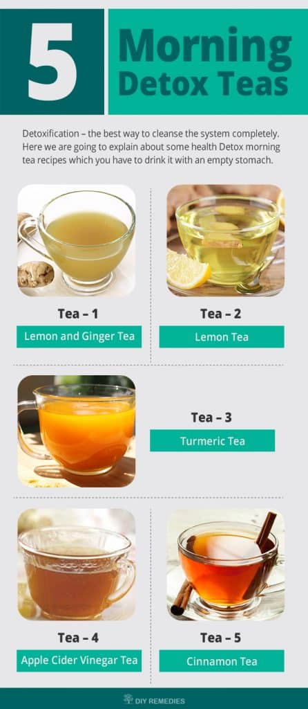 5 Best Morning Detox Teas