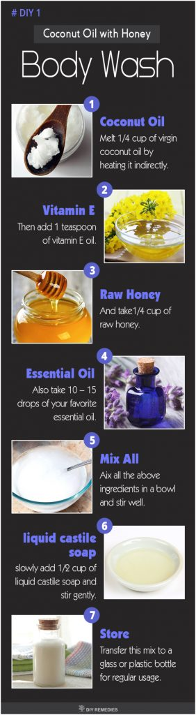Coconut Oil with Honey Body Wash