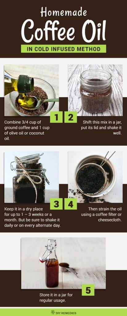 DIY Homemade Coffee Oil Cold Infused Method