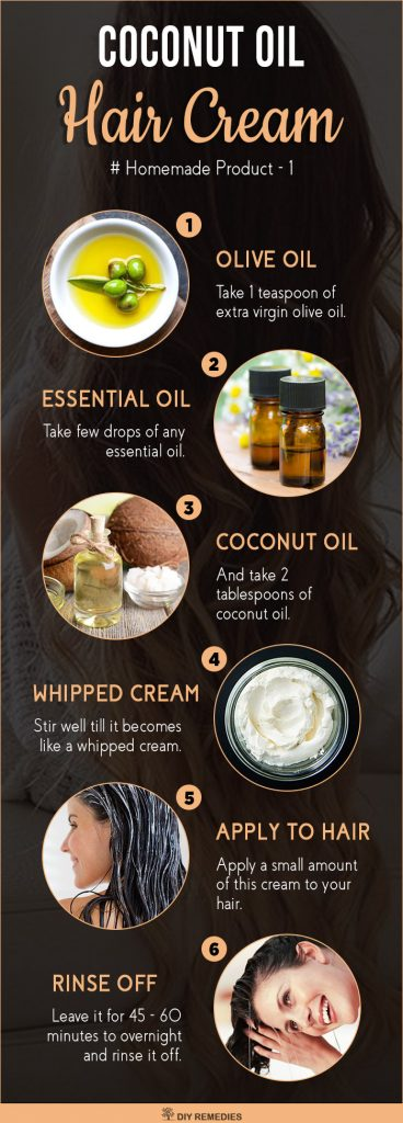 Coconut Oil Hair Cream