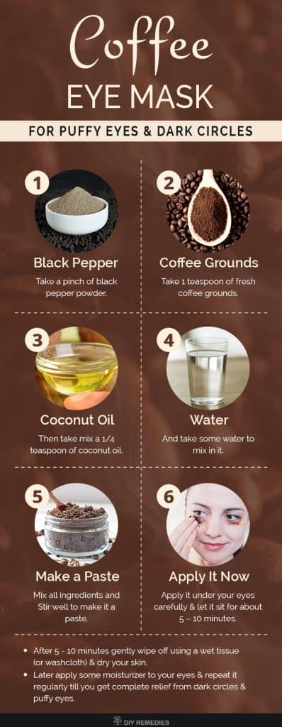 DIY Coffee Eye Mask for Puffy Eyes and Dark Circles