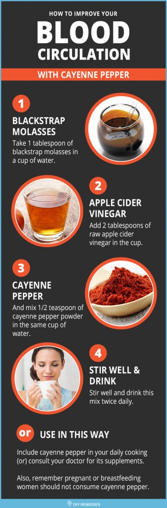 Cayenne Pepper For Improve your Blood Circulation