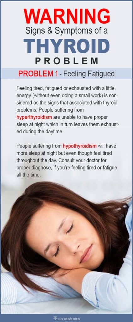 Feeling Fatigued Signs and Symptoms of a Thyroid