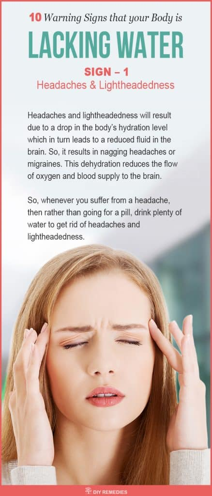 Headaches and Lightheadedness Signs that your Body is Lacking Water