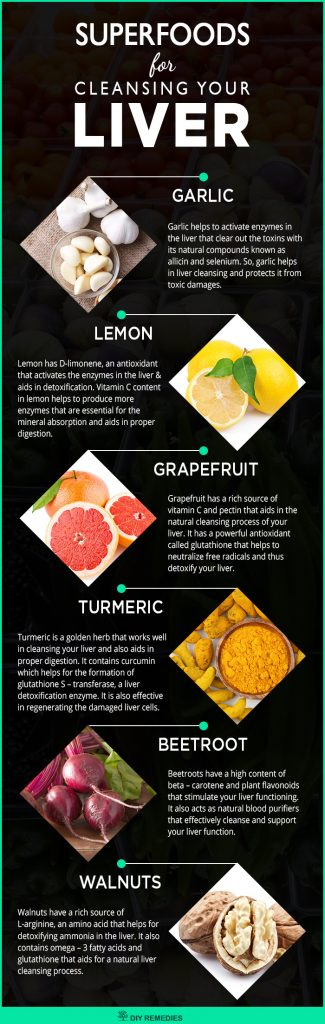 Best Liver Cleansing Superfoods