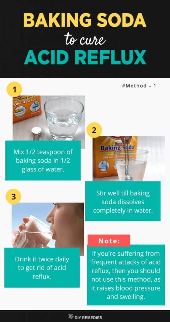 Baking Soda Methods for Acid Reflux