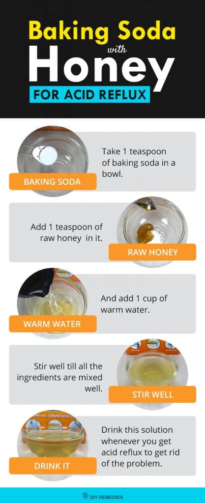 Baking Soda with Honey For Acid Reflux