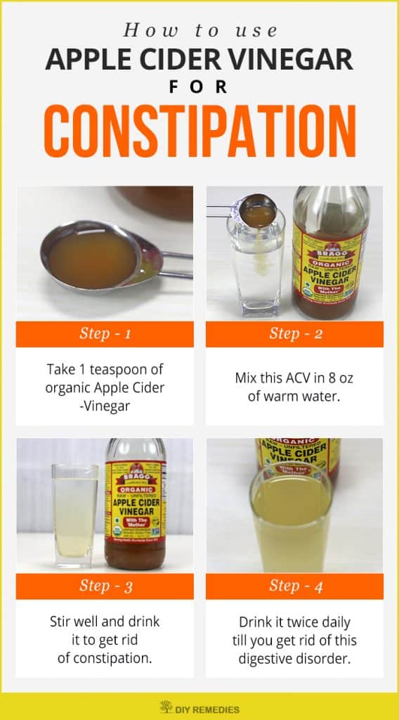 How to use Apple Cider Vinegar for Constipation