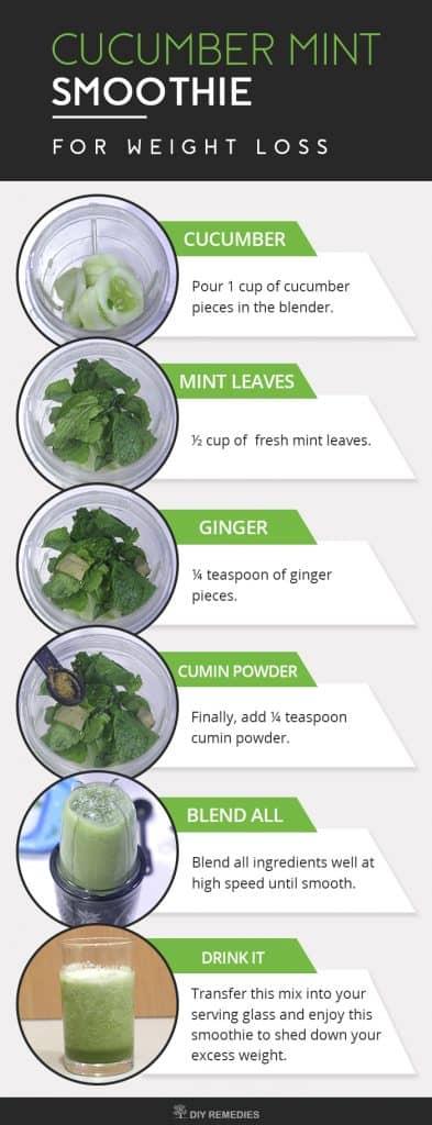 Cucumber Mint Smoothie