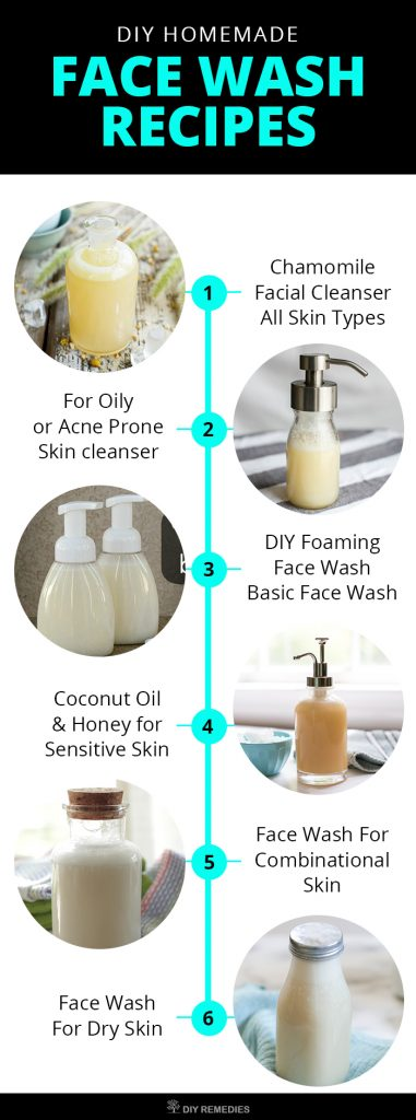 DIY Homemade Face Wash Recipes