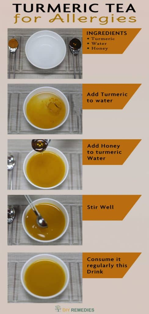 Turmeric Tea For Seasonal Allergies
