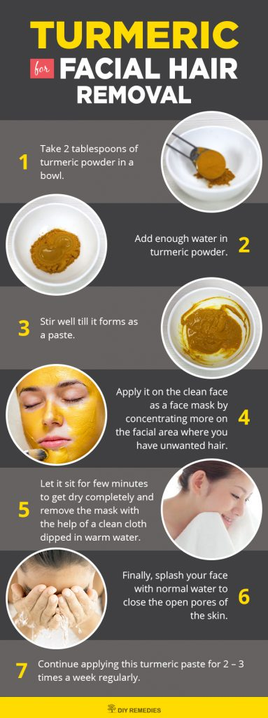 Turmeric for Facial Hair Removal