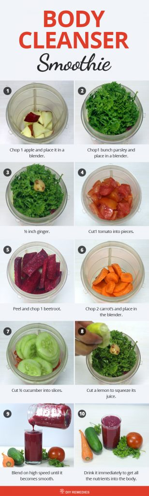 Body Cleanser Smoothie
