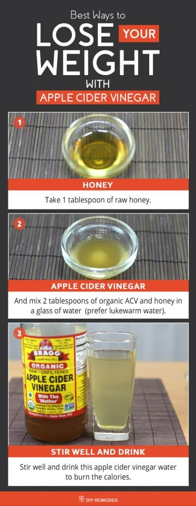 Honey and ACV For WeightLoss